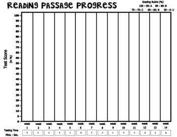Reading Progress Practice {Graphing Our Success}