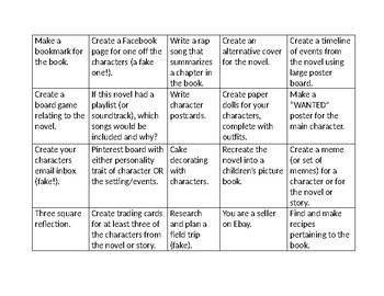Reading Project Ideas