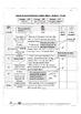 Reading QC! Vocabulary/Phonics/Grammar/Comprehension/Fluency Practice - Grade 2