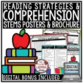 Reading Strategies Posters -Reading Strategy Posters Stems Fiction & Nonfiction