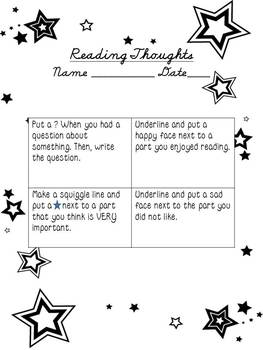 Reading Self Questioning Strategy