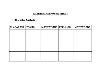 Fiction Genre Response sheets