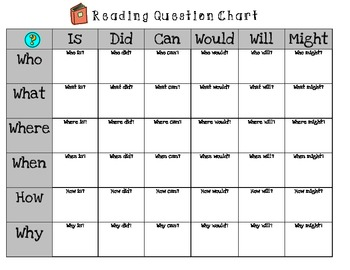 Reading Questions grid/chart