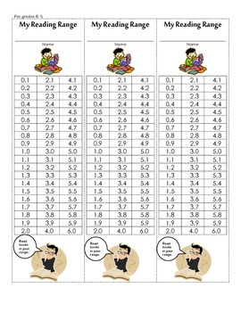 Reading Range Bookmark for Accelerated Reader