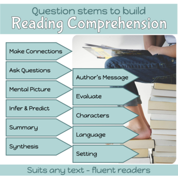 Reading: Reader Response Stems