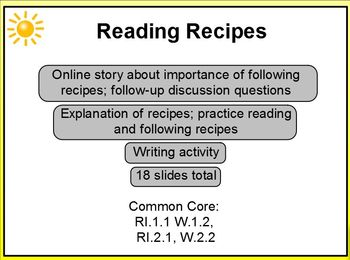 Reading Recipes Christmas Theme 1st-2nd Promethean RI.1.1, RI.2.1, W.1.2, W.2.2