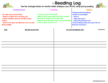 Reading Log with Strategies for Parents