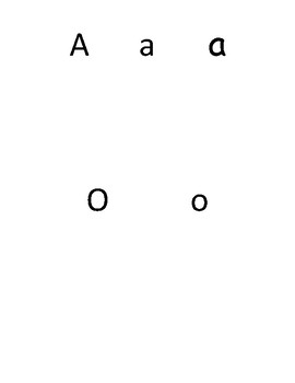 Reading Recovery ABC Book Template