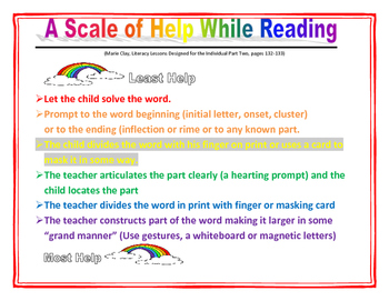 Reading Recovery: Clay's Scale of Help While Reading