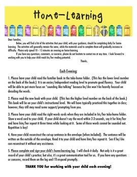 Reading Recovery Home-Learning Explanation (for parents)