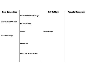 Reading Recovery Lesson Template