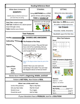 Reading Reference Sheet 2nd Grade