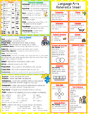 Reading Reference Sheet for Elementary Grades