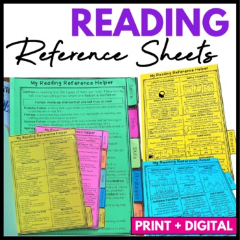 Reading Reference Sheets - Distance Learning