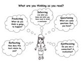 Reading Reflection Graphic Organizer