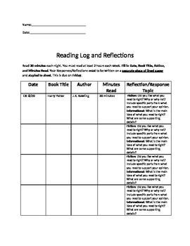 Reading Reflection Log