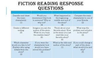 Reading Reponse Questions