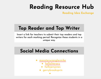 Reading Resource Hub - Focus on Building a Reading Community