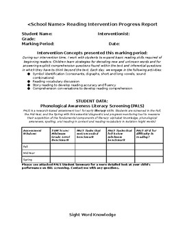Reading Resource Intervention Progress Report Template | TpT