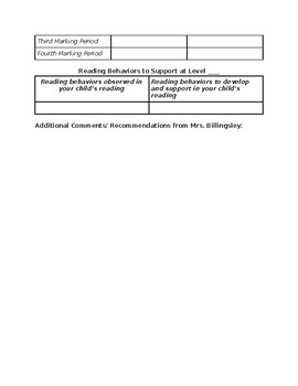 Reading Resource Intervention Progress Report Template