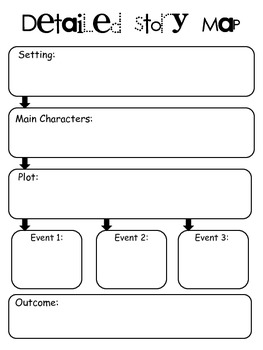 Reading Response Graphic Organizers *Limited FREEBIE*