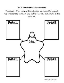 Reading Response Activities-Main Idea & Details