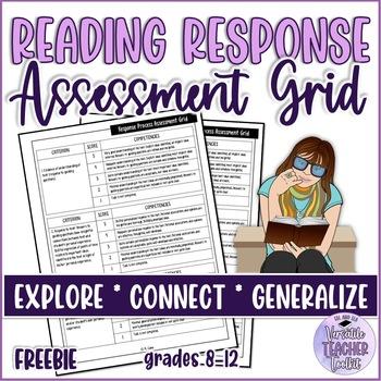 FREE Response Process (Reading Skills) Assessment/Evaluation Grid