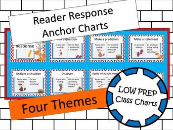 Reading Response Printable Anchor Charts (Four Themes)