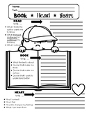 Reading Response: Book / Head / Heart