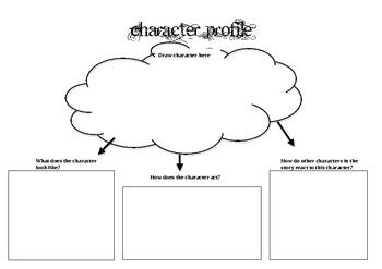 Reading Response - Character Profile