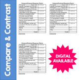 Compare and Contrast- Reading Response Rubric- Common Core- 4th, 5th, 6th, 7th