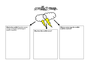 Reading Response - Conflict map