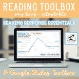 Reading Response Essentials Kit- Google Slides for Distanc