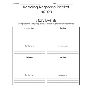 Reading Response FICTION Packet All Text