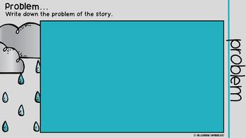 Google Drive Reading Response Journals: Story Elements, Retelling, Predicting