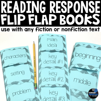 Reading Response Flip Flap Books - Common Core Aligned