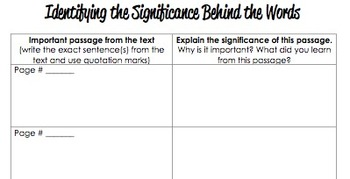 Reading Response- Good for Common Core ELA