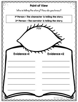 Reading Graphic Organizers for any Fiction Text