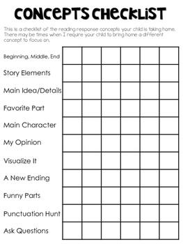 Reading Response Homework Kit
