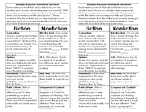 Reading Response Journal Homework