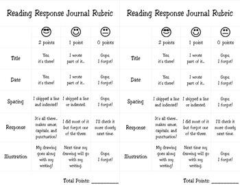 Reading Response Journal Rubric