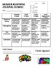 Reading Response Journal with Rubric
