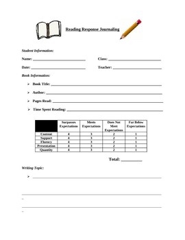 Reading Response Journaling Topics and Rubric