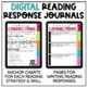 Reading Response Journals | Printable & Digital Journals | Distance Learning