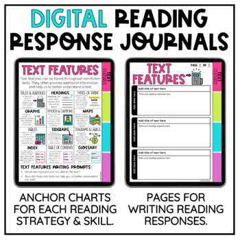 Reading Response Journals Non-Fiction