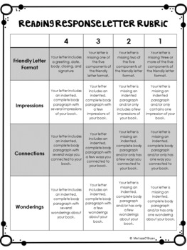 Reading response letter procedures and expectations tpt reading response letter procedures and expectations spiritdancerdesigns Choice Image