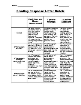Reading Response Letter Rubric