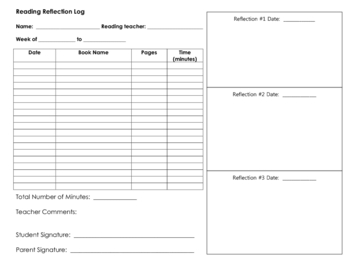 Reading Response Log with Reflection Questions