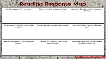 Reading Response Map for ANY GRADE!