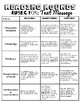 Reading Response Menu 8 Response Pages w/ Rubrics! {Making the Reading Rounds}